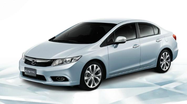 ราคา-Honda-Civic